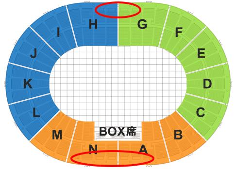 大阪城ホールNAHGブロック